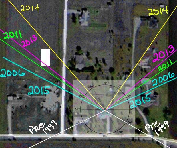 E 360 solar angle changes