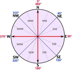 E wind compass