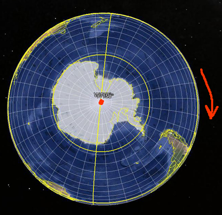 Horizontal south pole